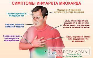 Смерть от инфаркта миоарда: причины, внешние признаки