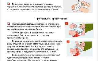 Как действовать, если из пролежня течет кровь: причины и действия